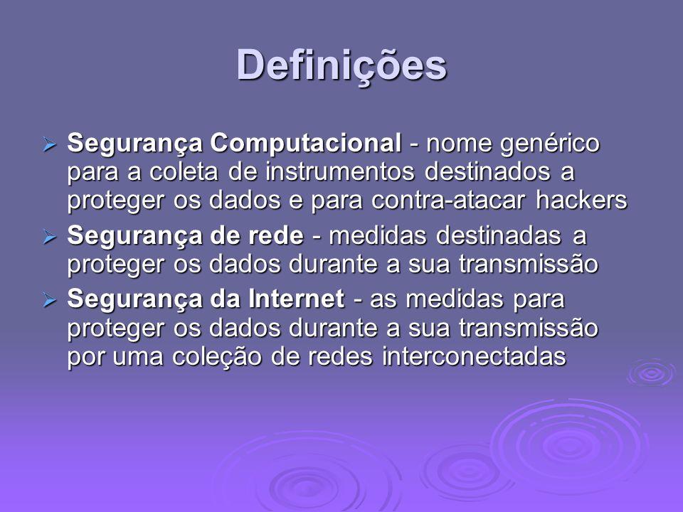 DefiniçõesSegurança Computacional - nome genérico para a coleta de instrumentos destinados a proteger os dados e para contra-atacar hackers.