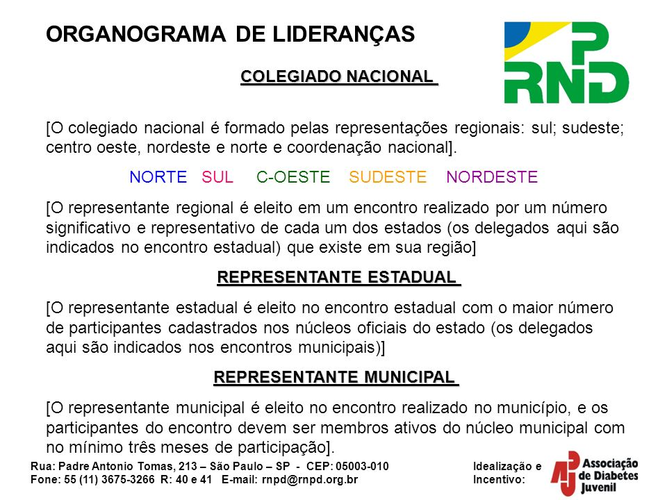 ORGANOGRAMA DE LIDERANÇAS COLEGIADO NACIONAL