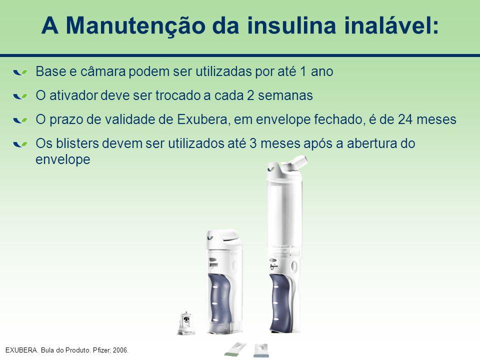 A Manutenção da insulina inalável:
