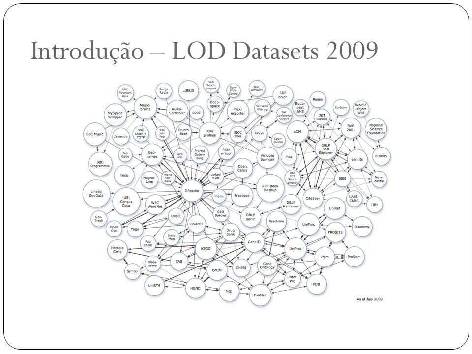 Introdução – LOD Datasets 2009