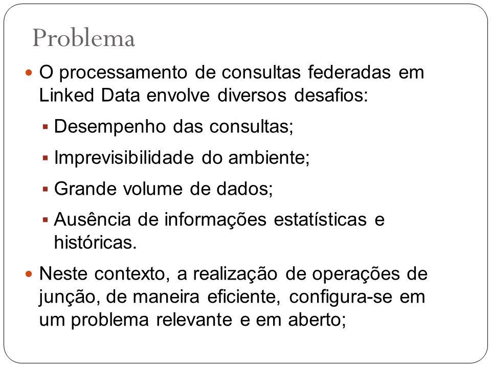 ProblemaO processamento de consultas federadas em Linked Data envolve diversos desafios: Desempenho das consultas;