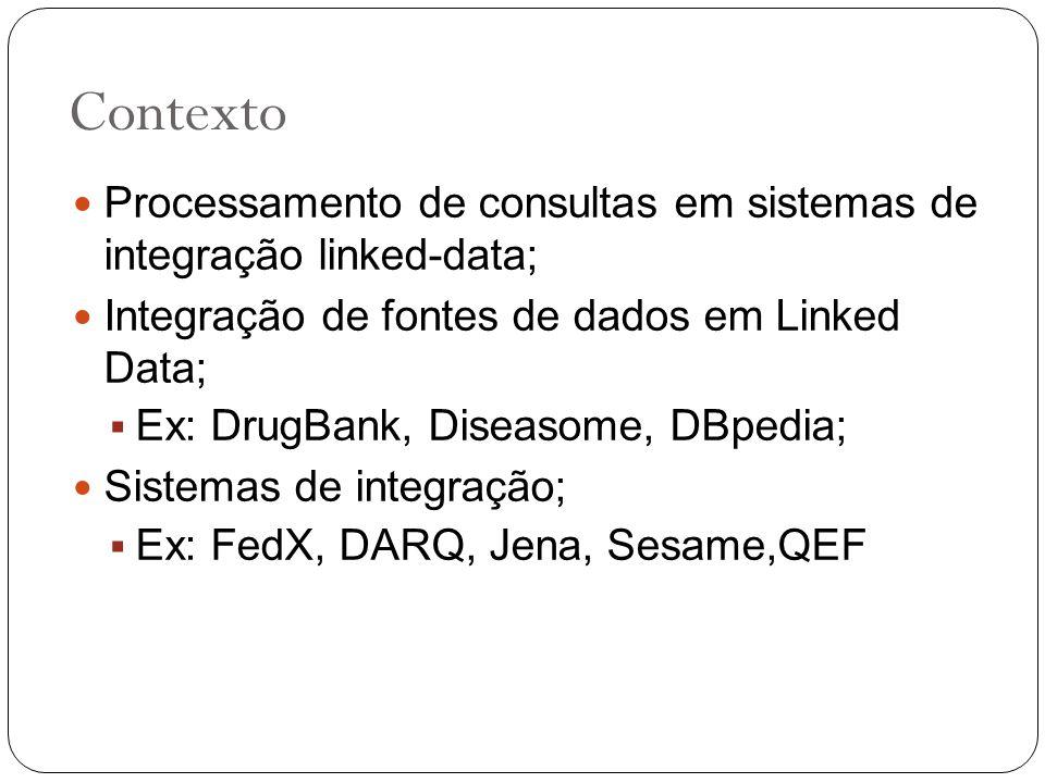 Contexto Processamento de consultas em sistemas de integração linked-data; Integração de fontes de dados em Linked Data;