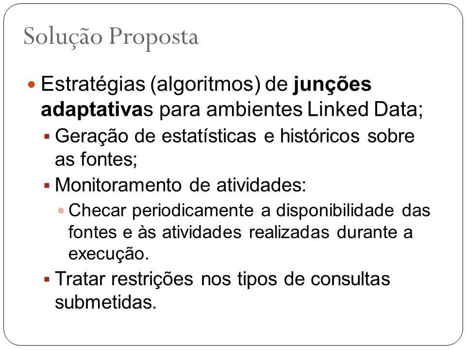 Solução Proposta Estratégias (algoritmos) de junções adaptativas para ambientes Linked Data; Geração de estatísticas e históricos sobre as fontes;