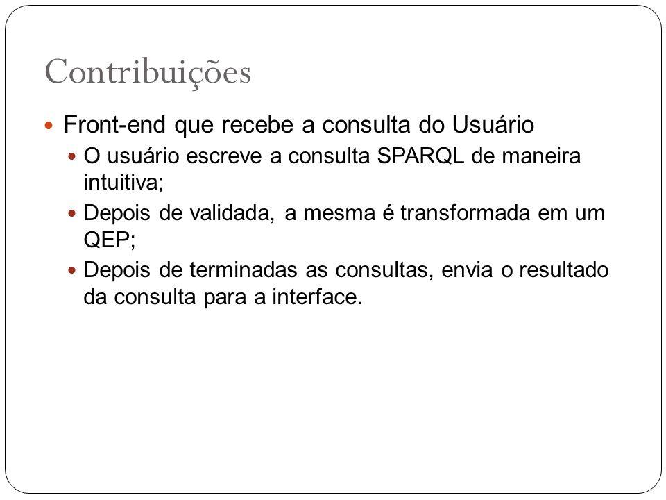 Contribuições Front-end que recebe a consulta do Usuário