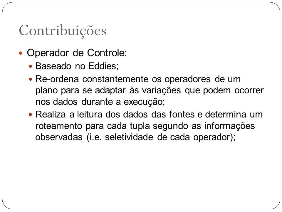 Contribuições Operador de Controle: Baseado no Eddies;