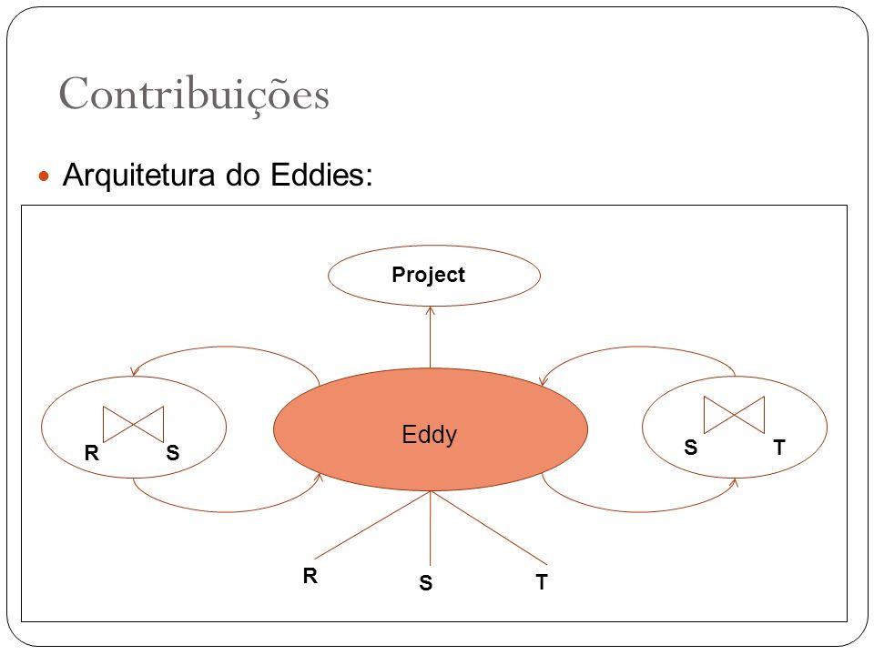 Contribuições Arquitetura do Eddies: Project Eddy S T R S R S T