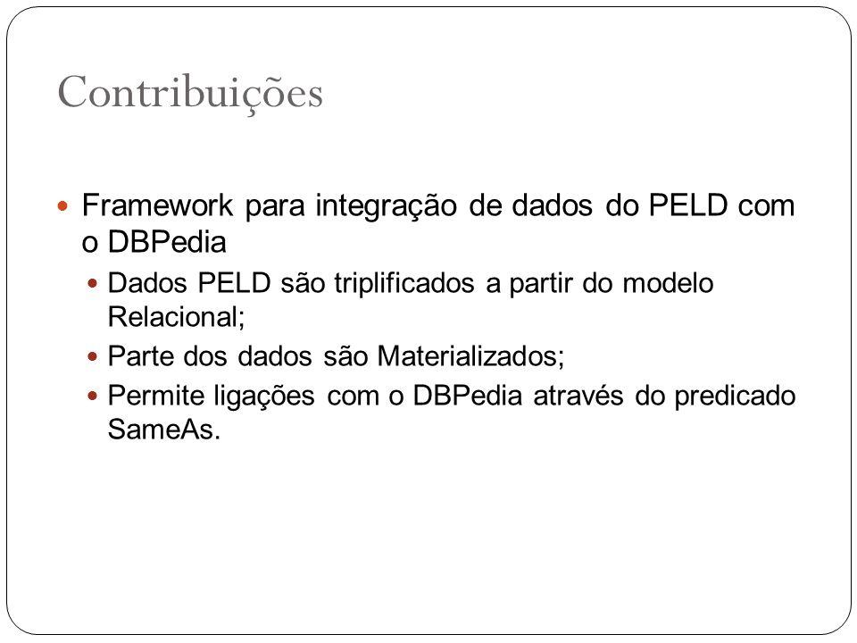 Contribuições Framework para integração de dados do PELD com o DBPedia