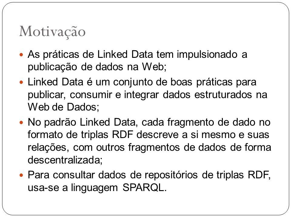 Motivação As práticas de Linked Data tem impulsionado a publicação de dados na Web;