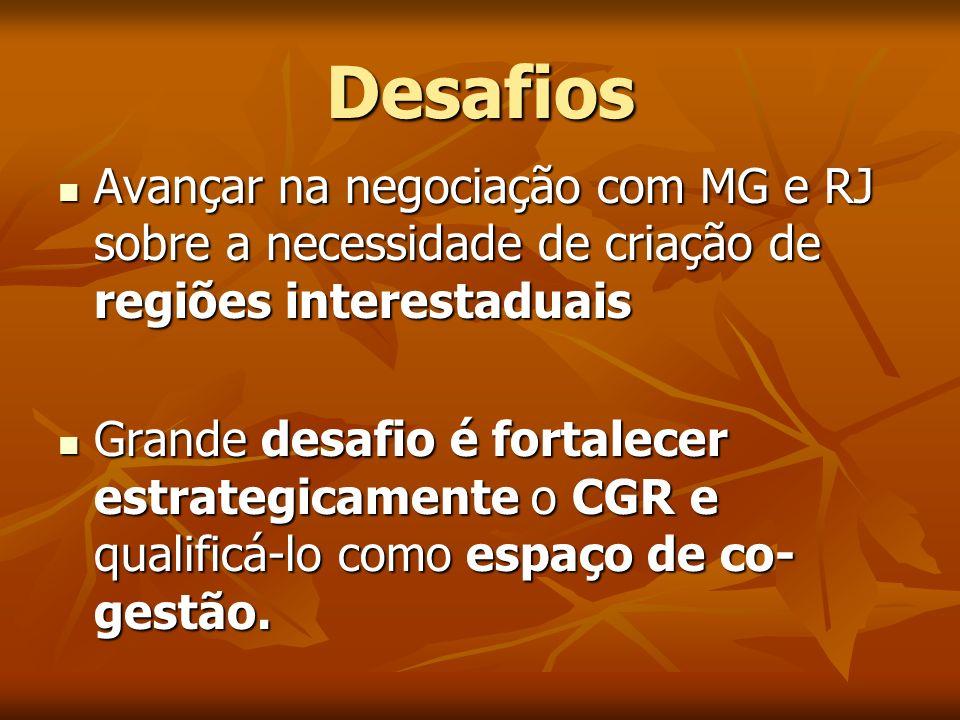 Desafios Avançar na negociação com MG e RJ sobre a necessidade de criação de regiões interestaduais.