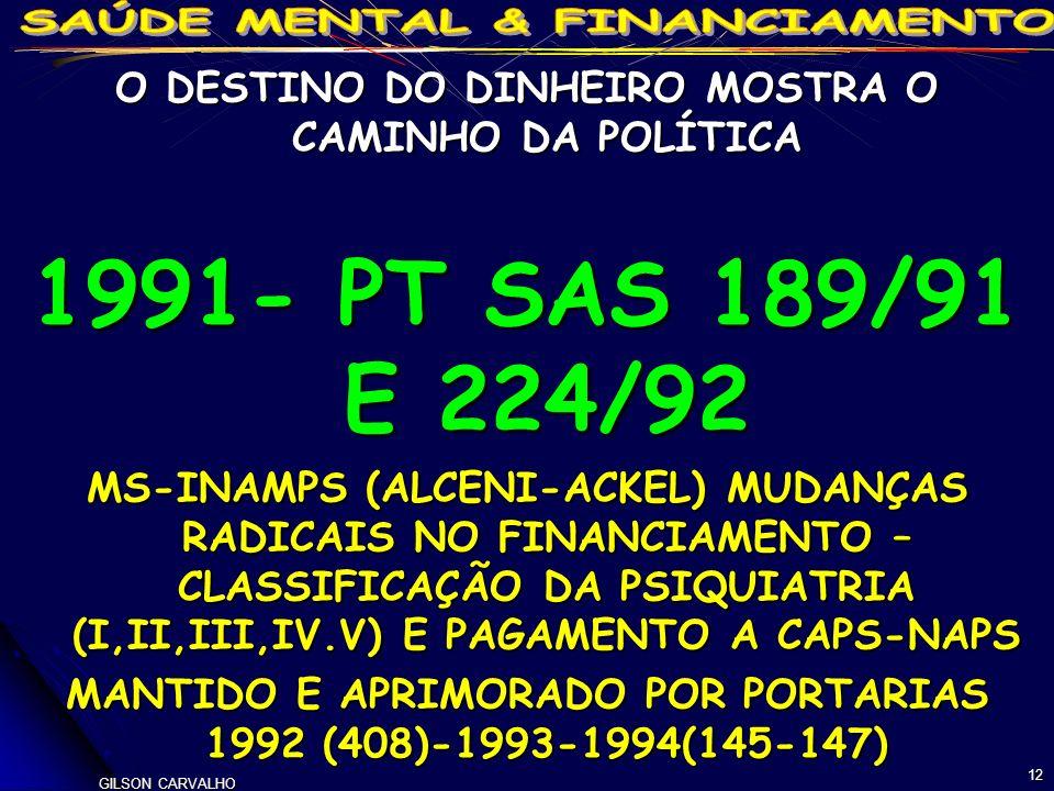 O DESTINO DO DINHEIRO MOSTRA O CAMINHO DA POLÍTICA