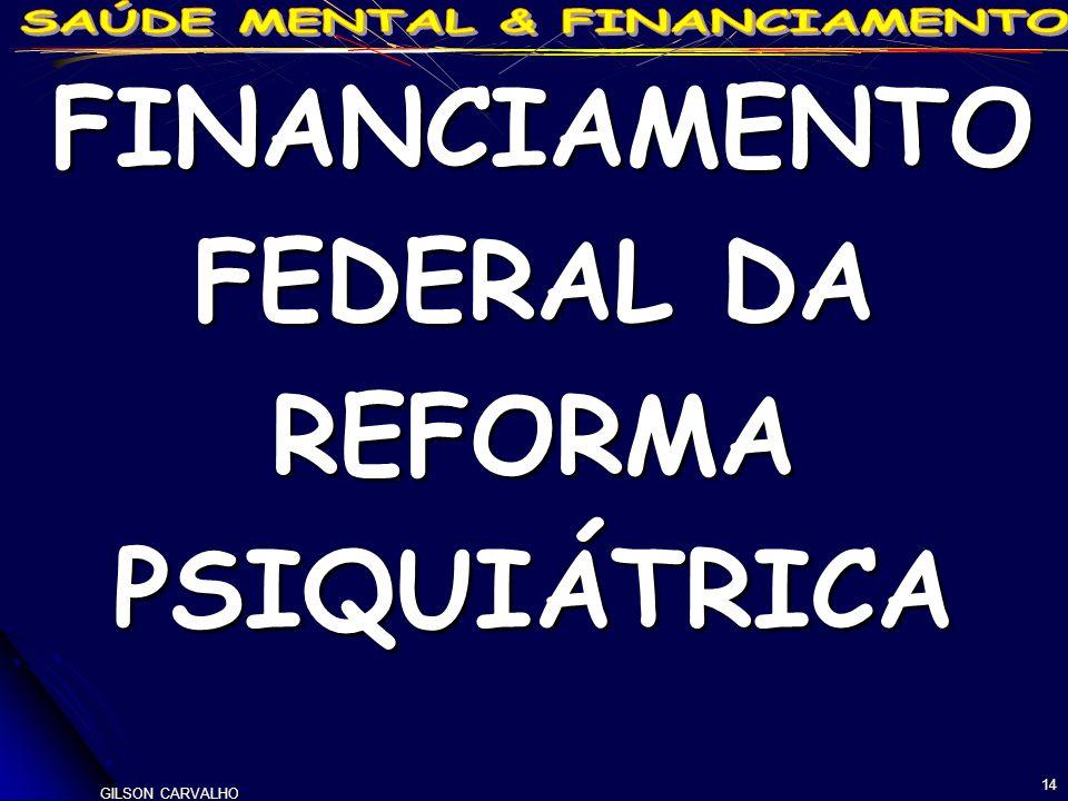 FEDERAL DA REFORMA PSIQUIÁTRICA