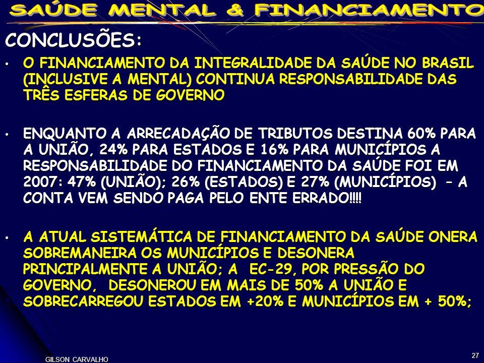 CONCLUSÕES: O FINANCIAMENTO DA INTEGRALIDADE DA SAÚDE NO BRASIL (INCLUSIVE A MENTAL) CONTINUA RESPONSABILIDADE DAS TRÊS ESFERAS DE GOVERNO.