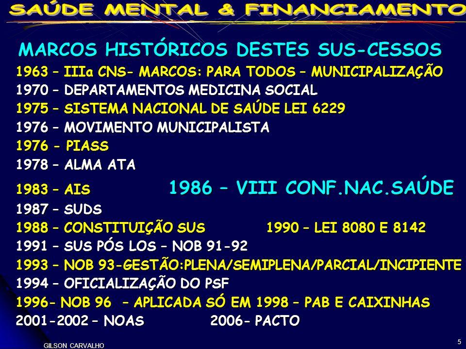 1963 – IIIa CNS- MARCOS: PARA TODOS – MUNICIPALIZAÇÃO