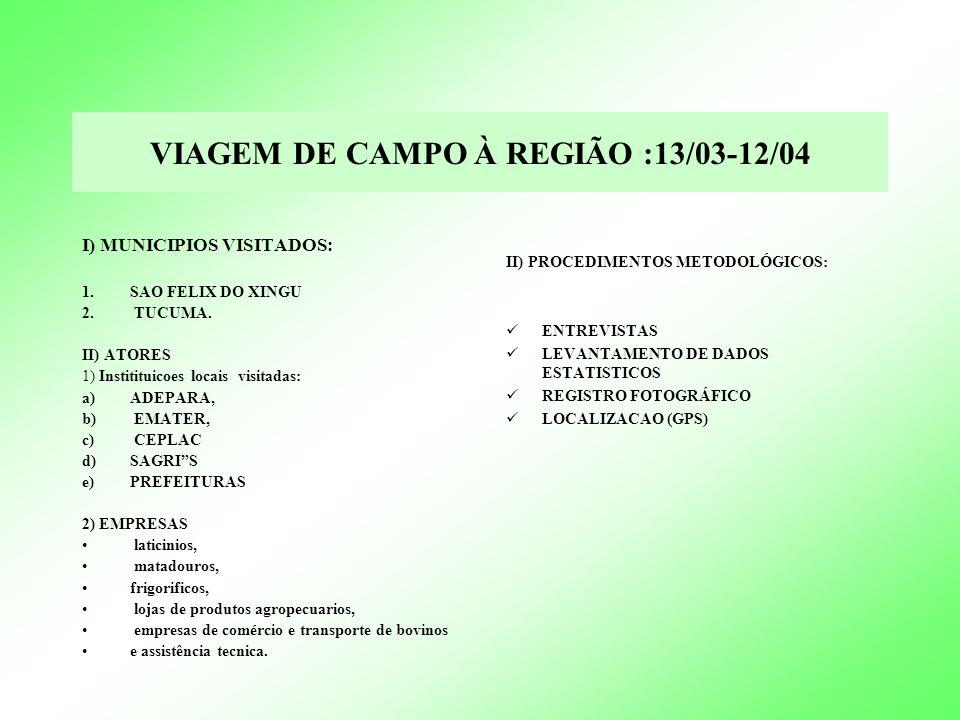 VIAGEM DE CAMPO À REGIÃO :13/03-12/04