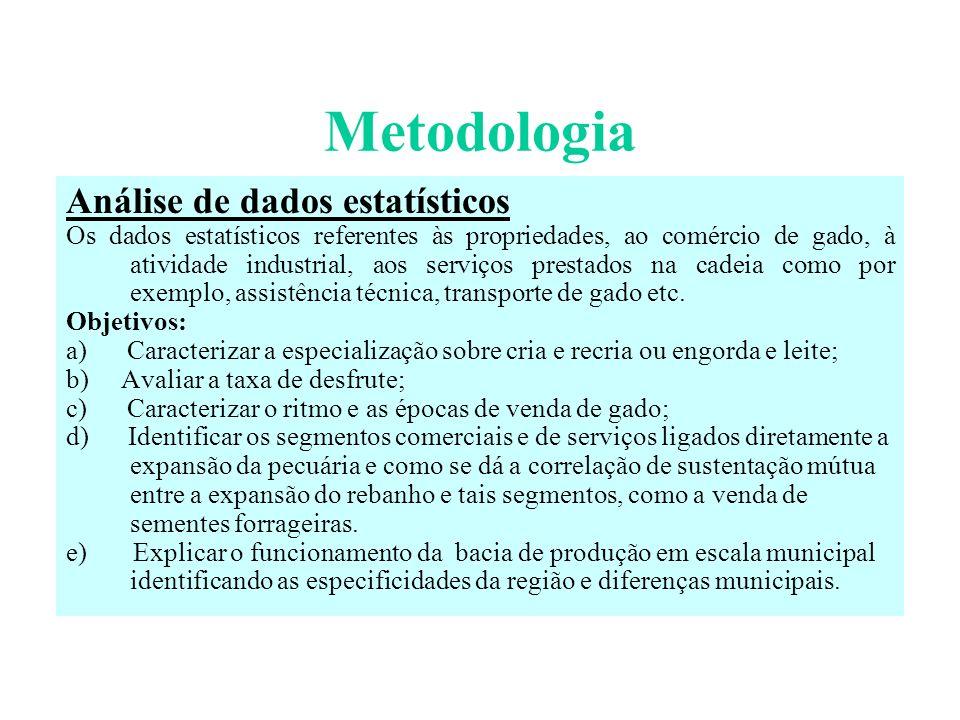 Metodologia Análise de dados estatísticos