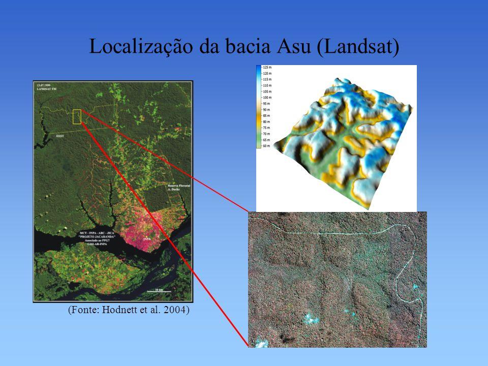 Localização da bacia Asu (Landsat)