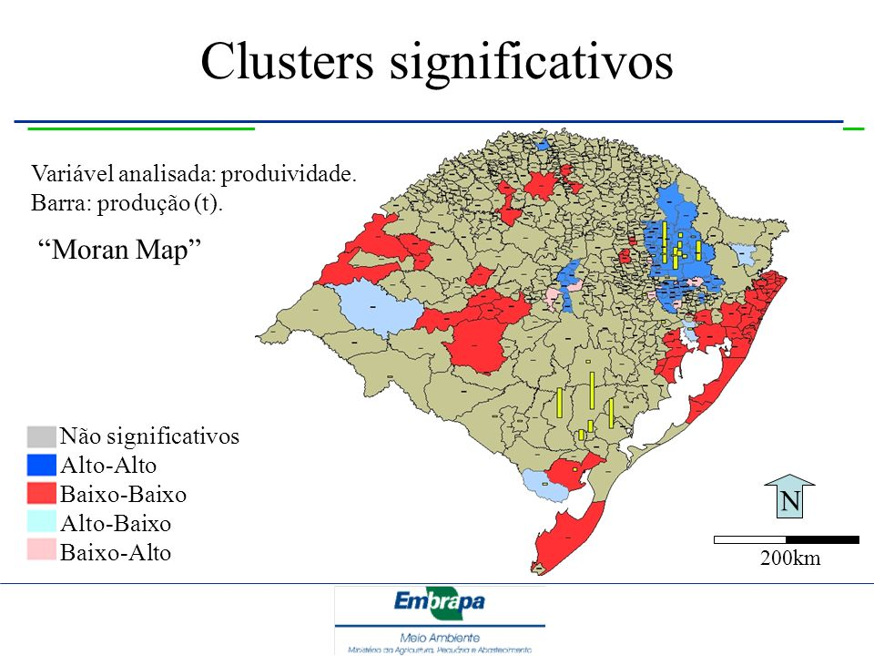 Clusters significativos