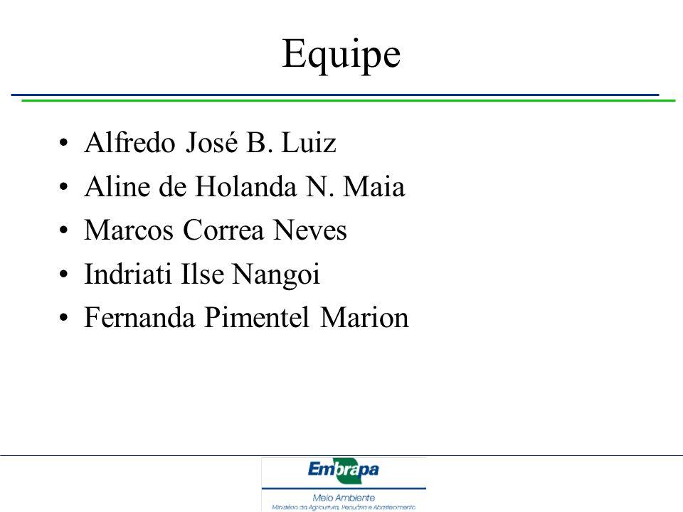 Equipe Alfredo José B. Luiz Aline de Holanda N. Maia