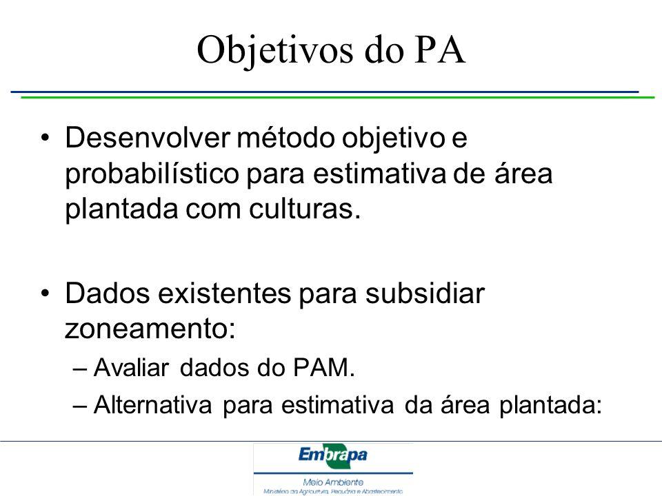 Objetivos do PA Desenvolver método objetivo e probabilístico para estimativa de área plantada com culturas.