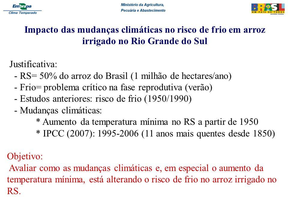 Impacto das mudanças climáticas no risco de frio em arroz irrigado no Rio Grande do Sul