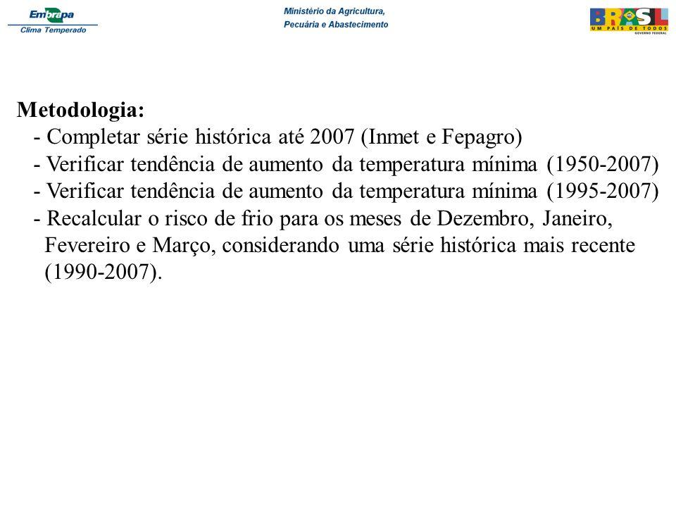 Metodologia: - Completar série histórica até 2007 (Inmet e Fepagro) - Verificar tendência de aumento da temperatura mínima (1950-2007)