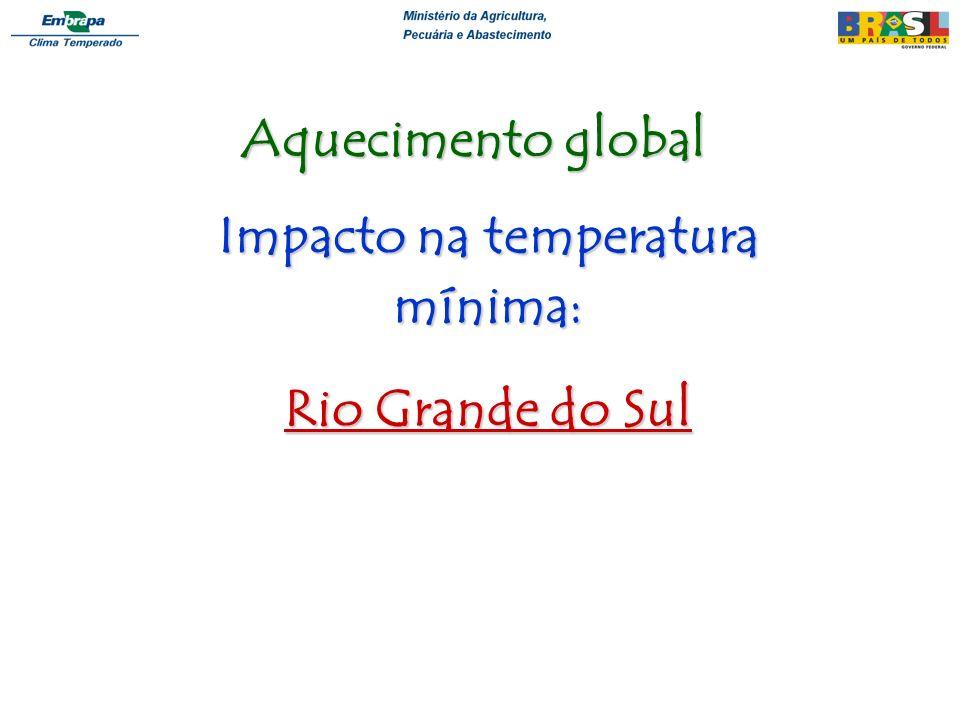 Impacto na temperatura mínima: