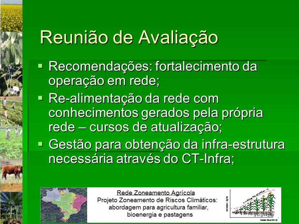 Reunião de Avaliação Recomendações: fortalecimento da operação em rede;