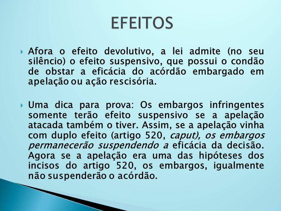 EFEITOS