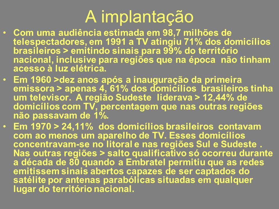 A implantação