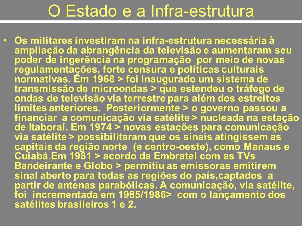 O Estado e a Infra-estrutura