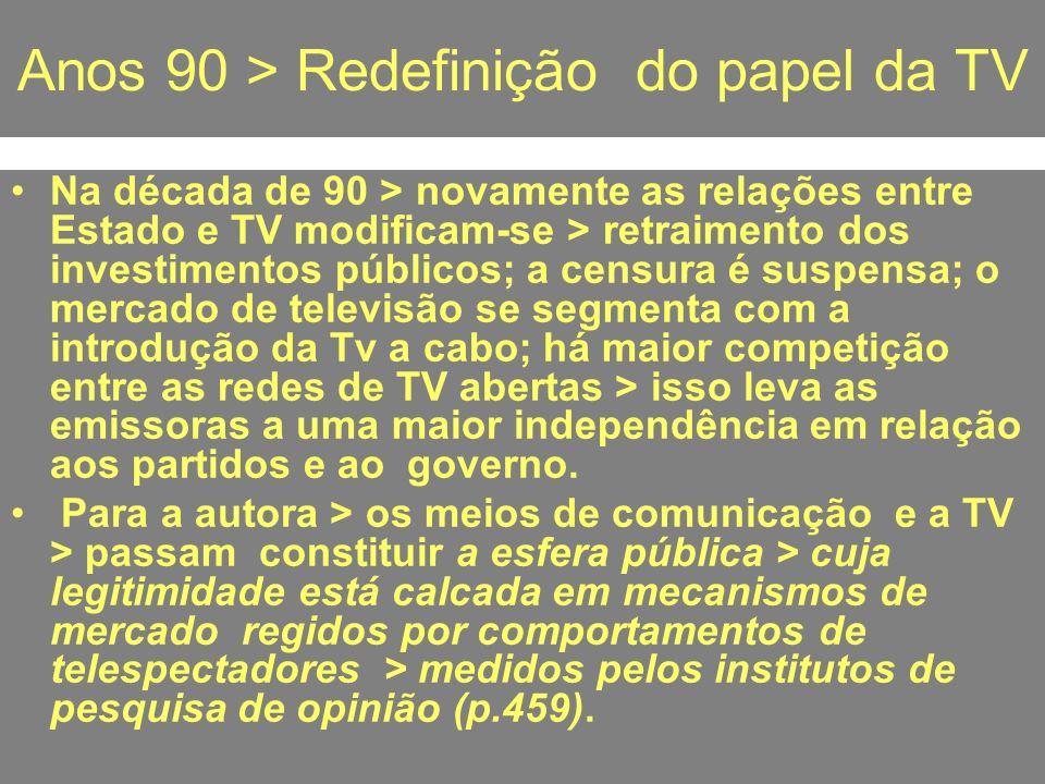 Anos 90 > Redefinição do papel da TV