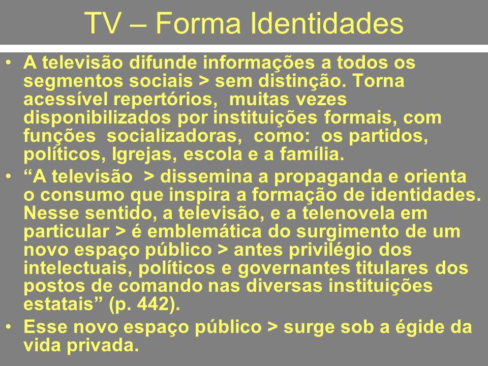 TV – Forma Identidades