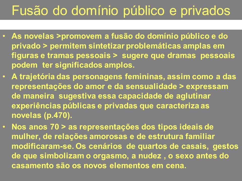 Fusão do domínio público e privados