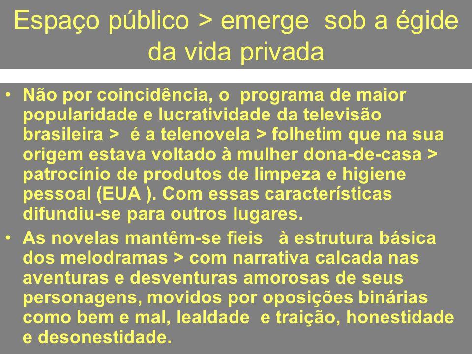 Espaço público > emerge sob a égide da vida privada