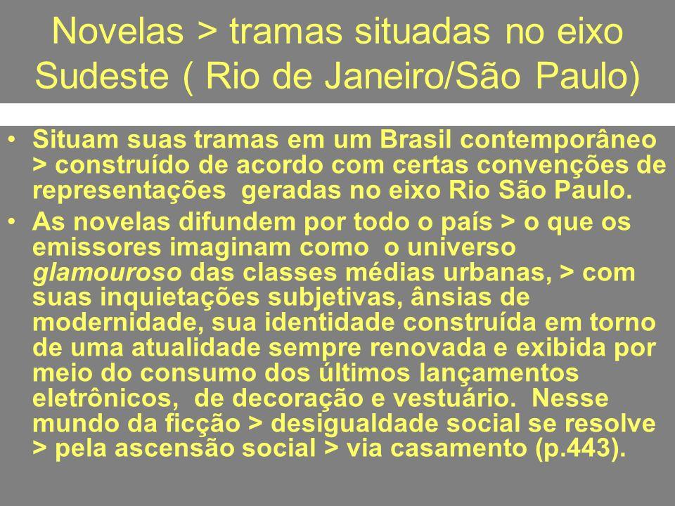 Novelas > tramas situadas no eixo Sudeste ( Rio de Janeiro/São Paulo)