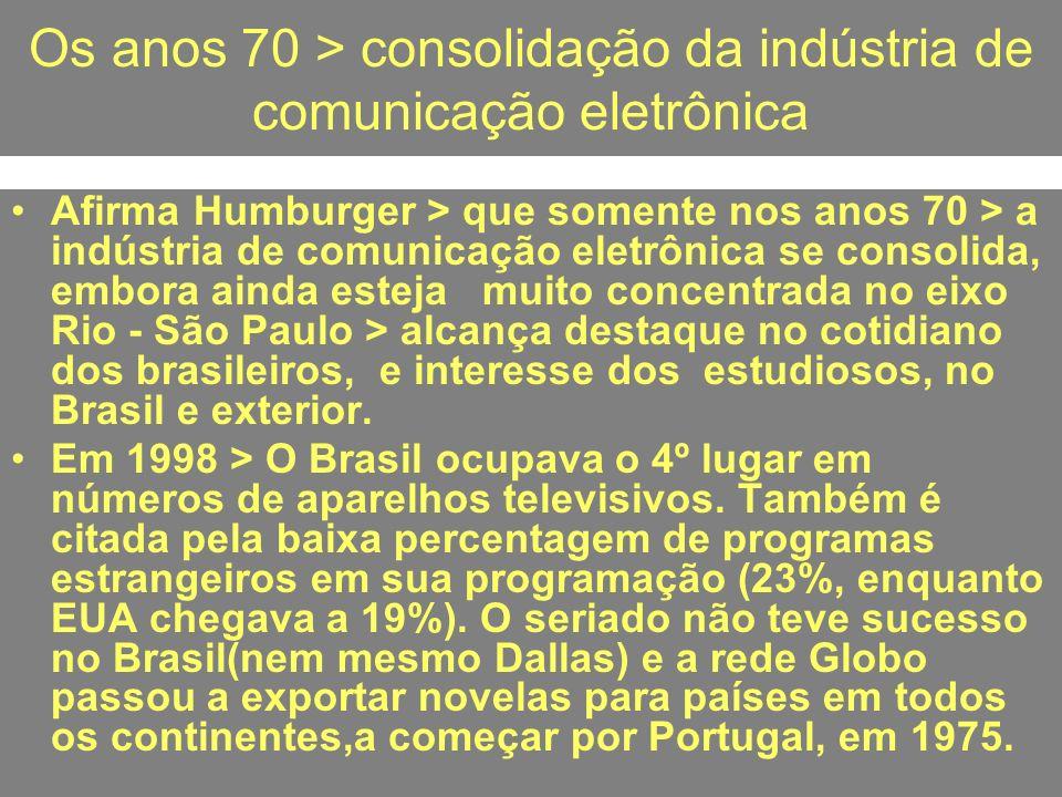 Os anos 70 > consolidação da indústria de comunicação eletrônica