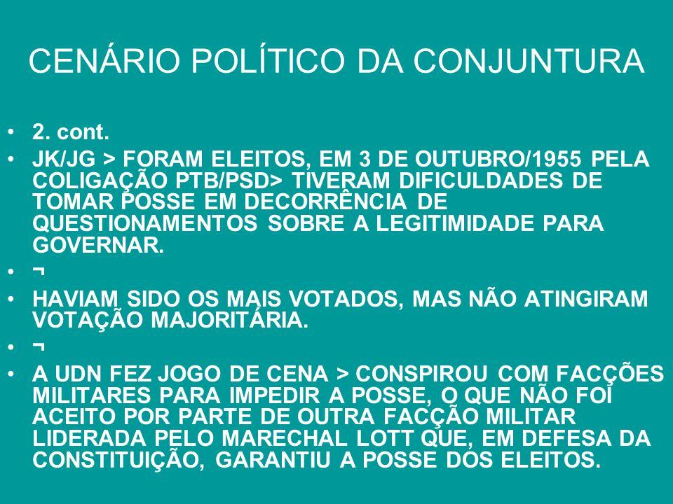 CENÁRIO POLÍTICO DA CONJUNTURA