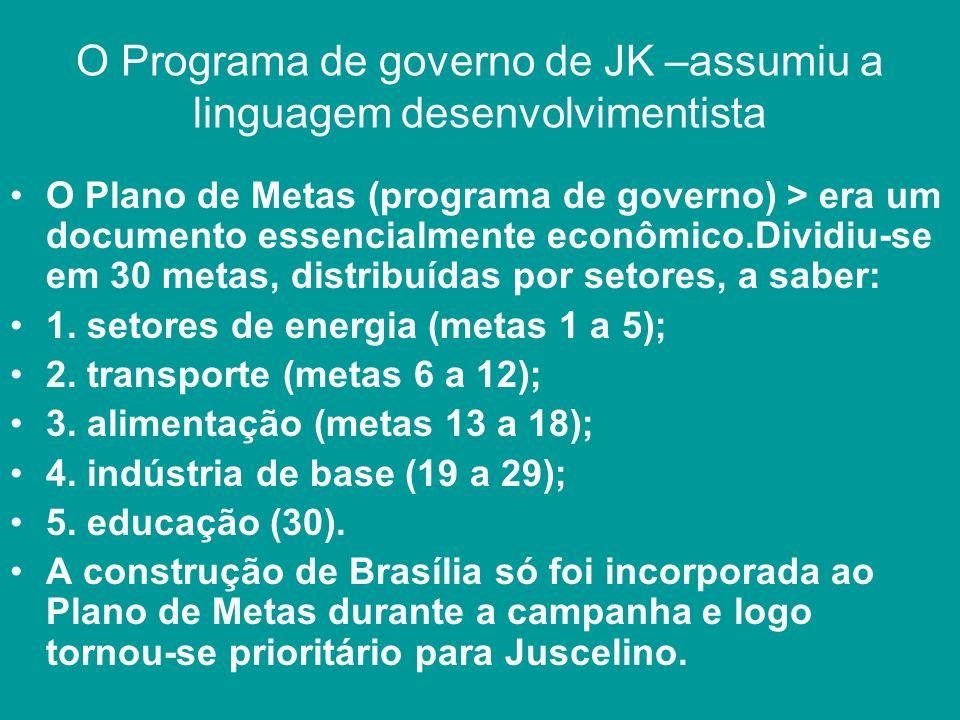 O Programa de governo de JK –assumiu a linguagem desenvolvimentista