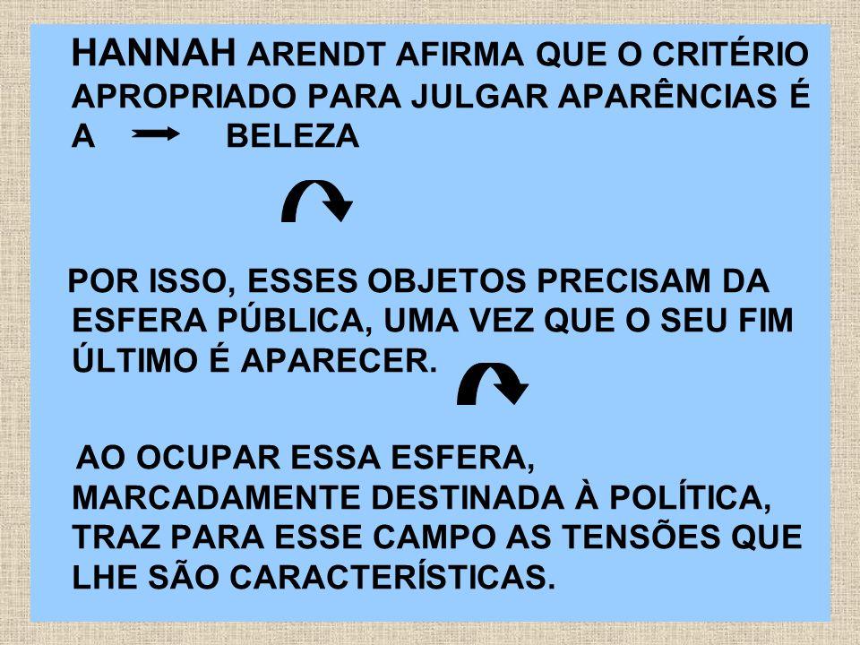 HANNAH ARENDT AFIRMA QUE O CRITÉRIO APROPRIADO PARA JULGAR APARÊNCIAS É A BELEZA