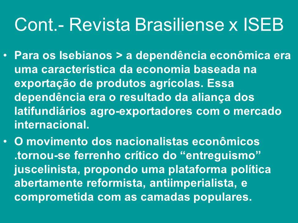 Cont.- Revista Brasiliense x ISEB
