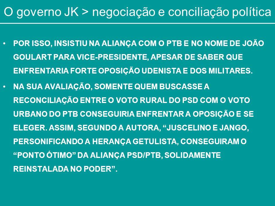 O governo JK > negociação e conciliação política