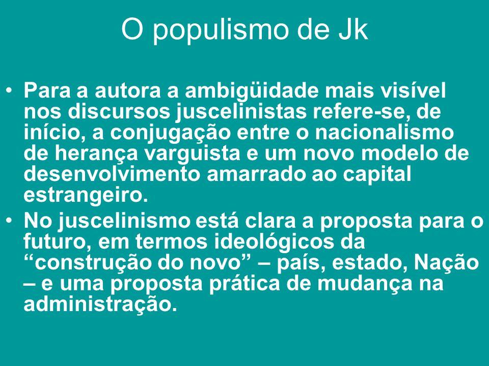 O populismo de Jk
