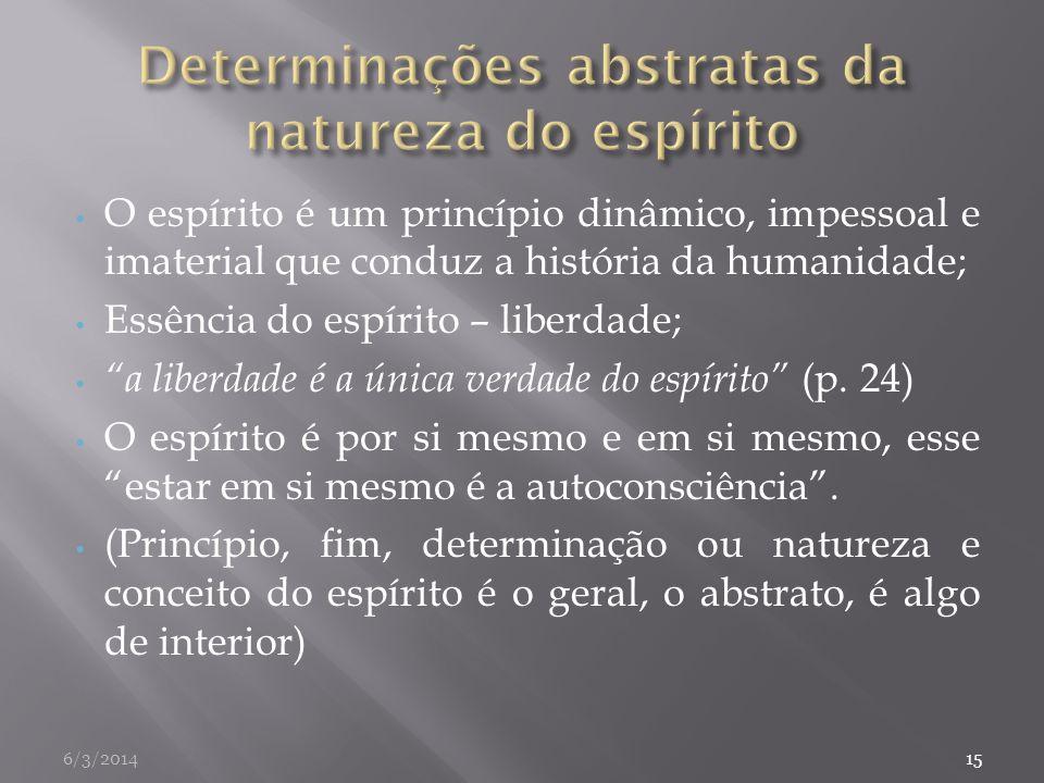 Determinações abstratas da natureza do espírito