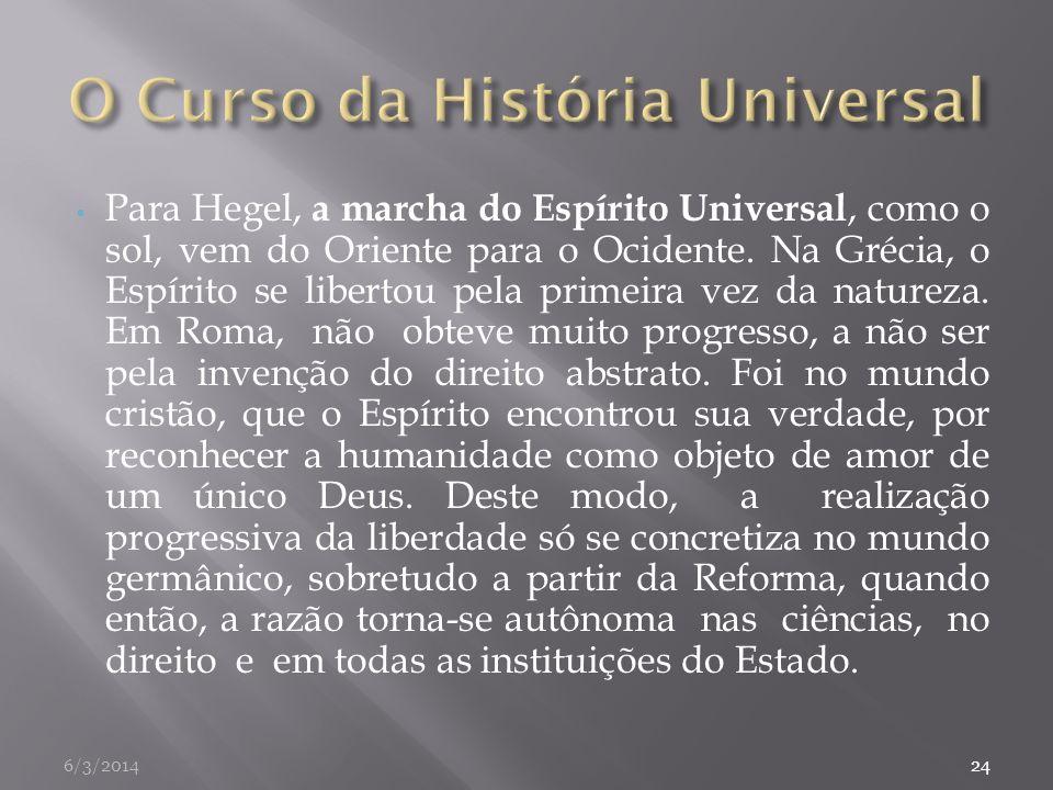 O Curso da História Universal