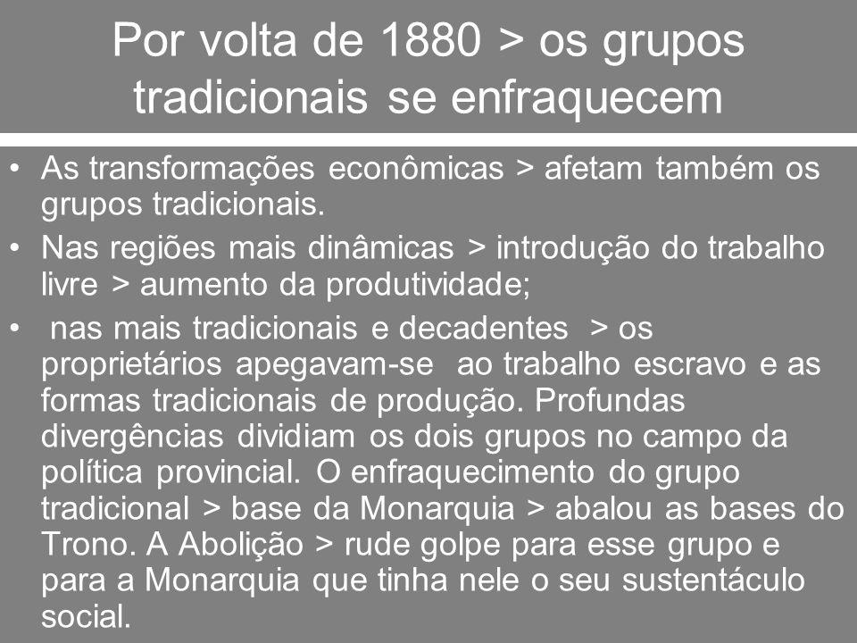 Por volta de 1880 > os grupos tradicionais se enfraquecem