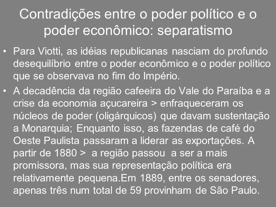 Contradições entre o poder político e o poder econômico: separatismo