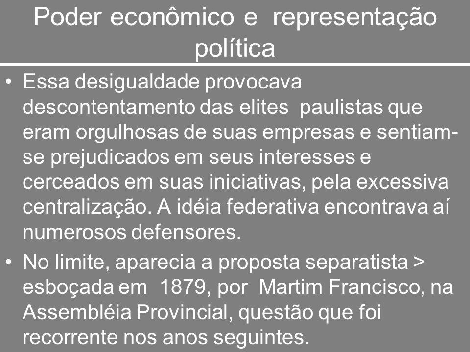 Poder econômico e representação política