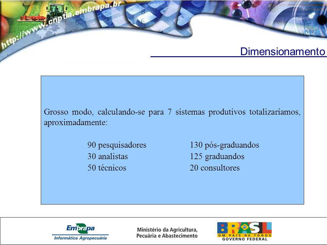 Dimensionamento Grosso modo, calculando-se para 7 sistemas produtivos totalizaríamos, aproximadamente: