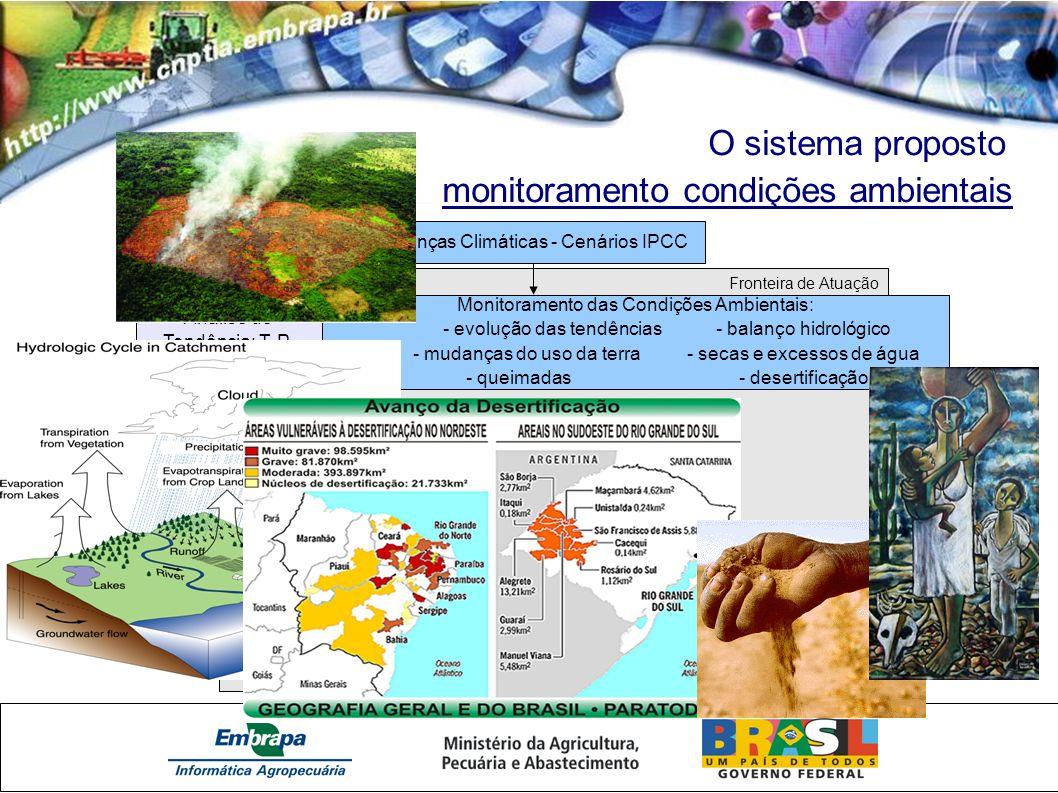 monitoramento condições ambientais