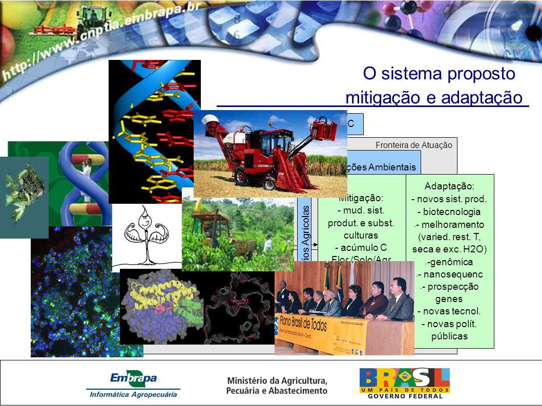 O sistema proposto mitigação e adaptação